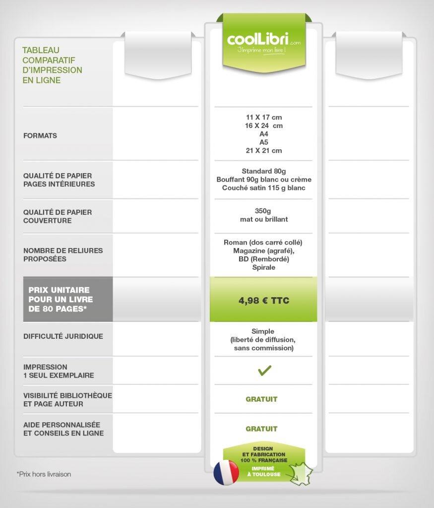 comparateur coût impression livre en ligne