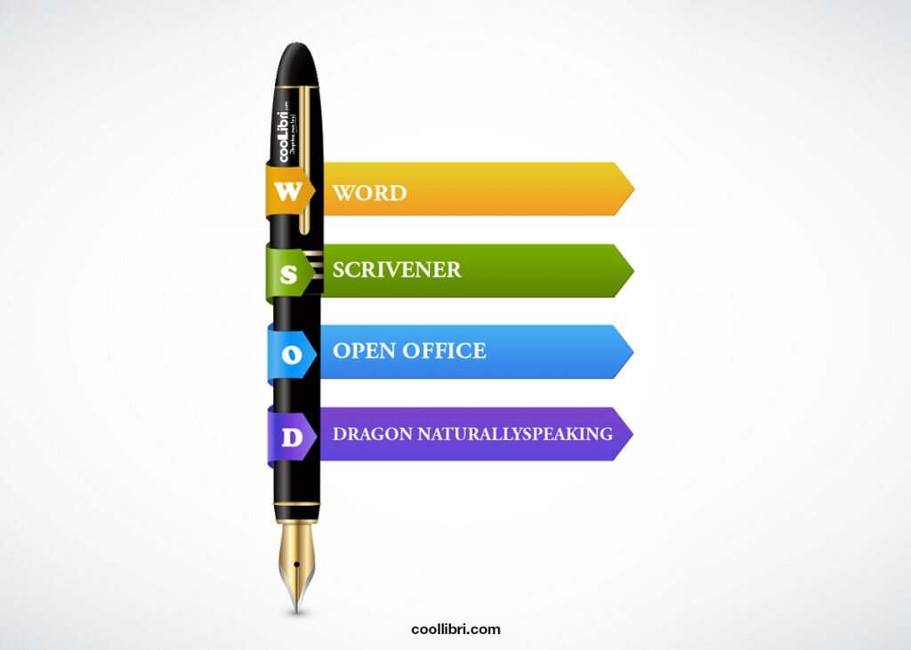 Word, Scrivener, Open office, dragon, faire imprimer un livre