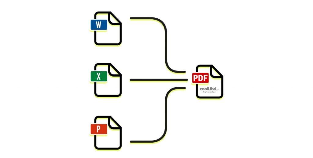 imprimer un document PDF facilement